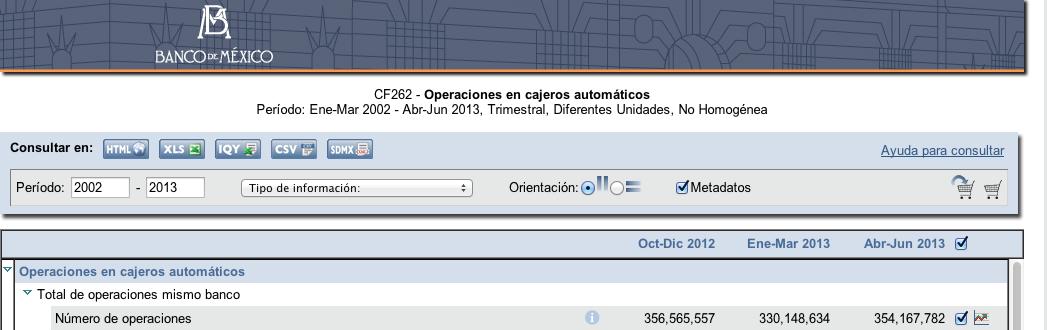 Operaciones en ATM México